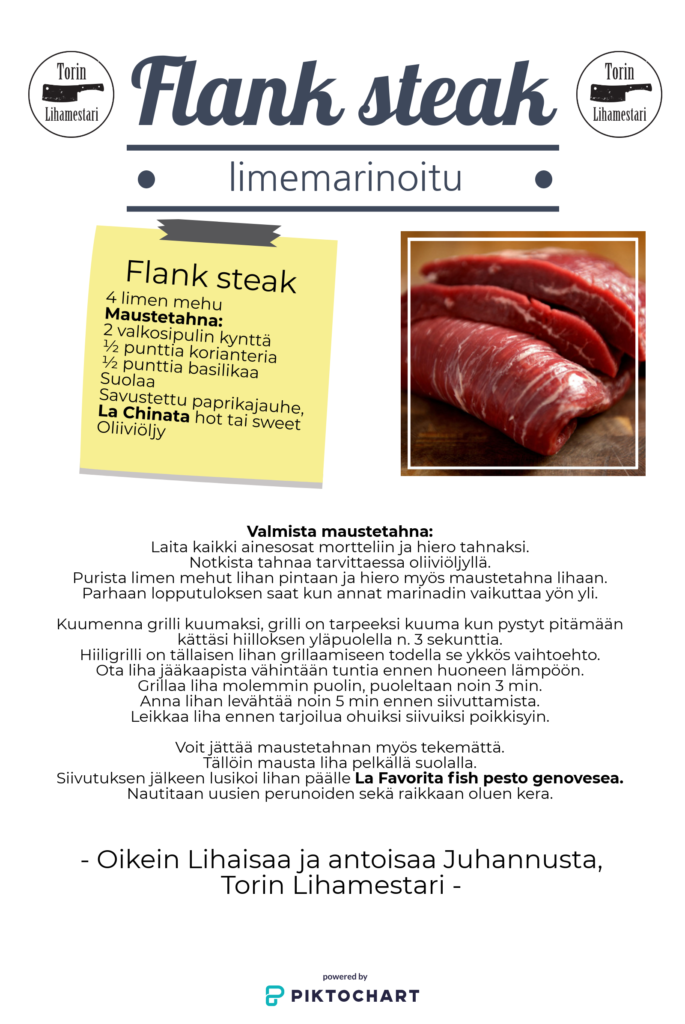 Resepti Flank steak